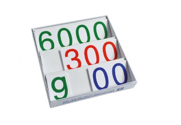 Zahlenkarten Montessori